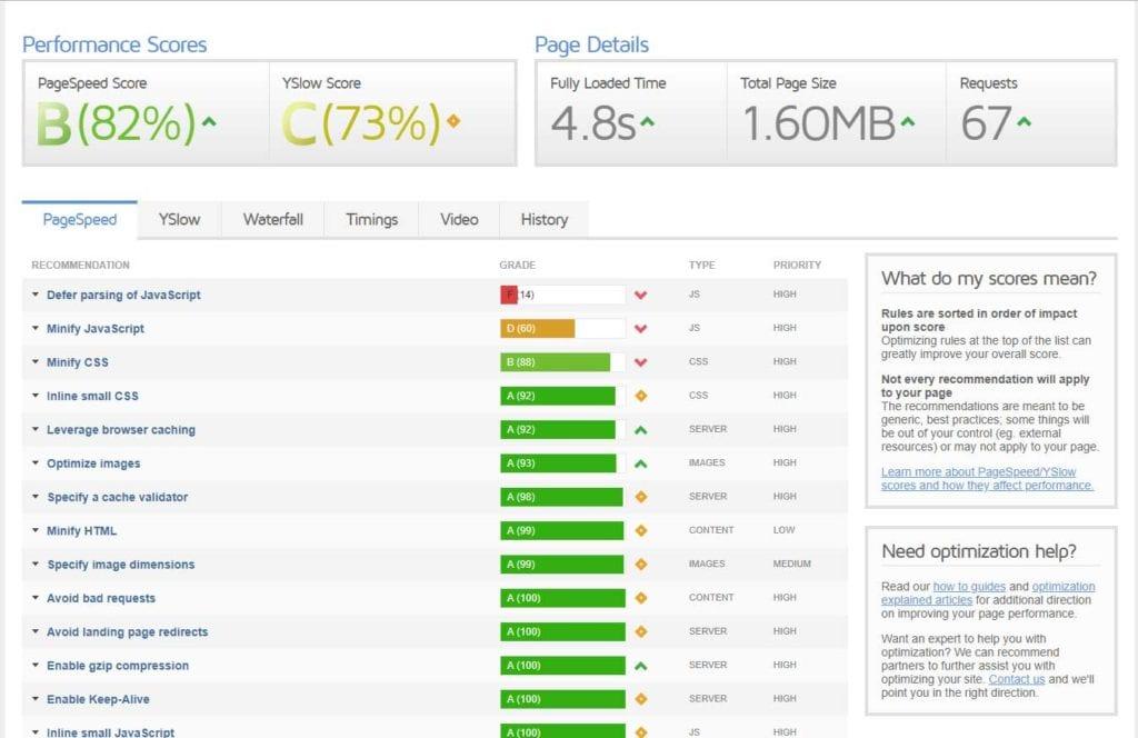 Example GTmetrix website speed results