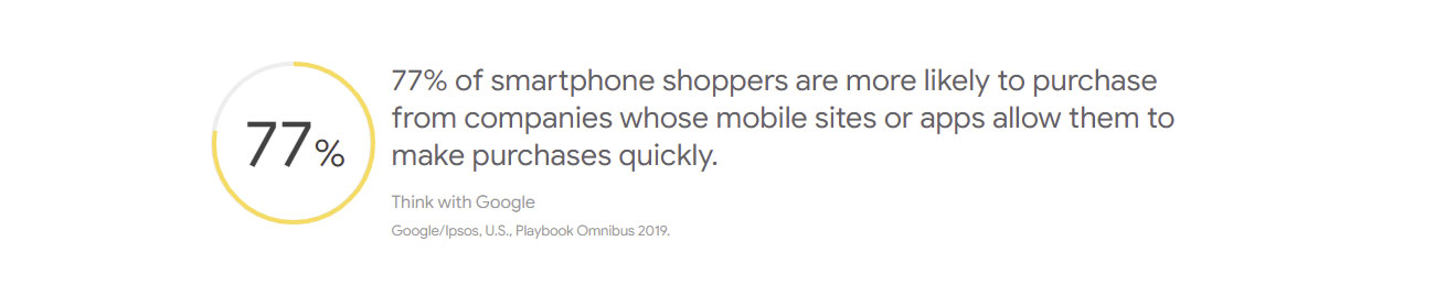 77% of smartphone shoppers more likely to purchase